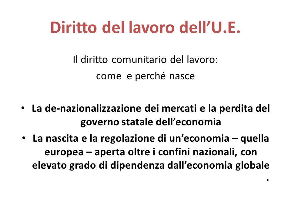Diritto del lavoro dellU.E.