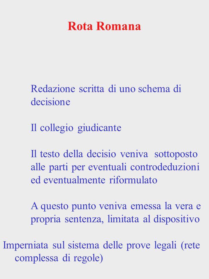 Rota Romana Redazione scritta di uno schema di decisione Il collegio giudicante Il testo della decisio veniva sottoposto alle parti per eventuali cont