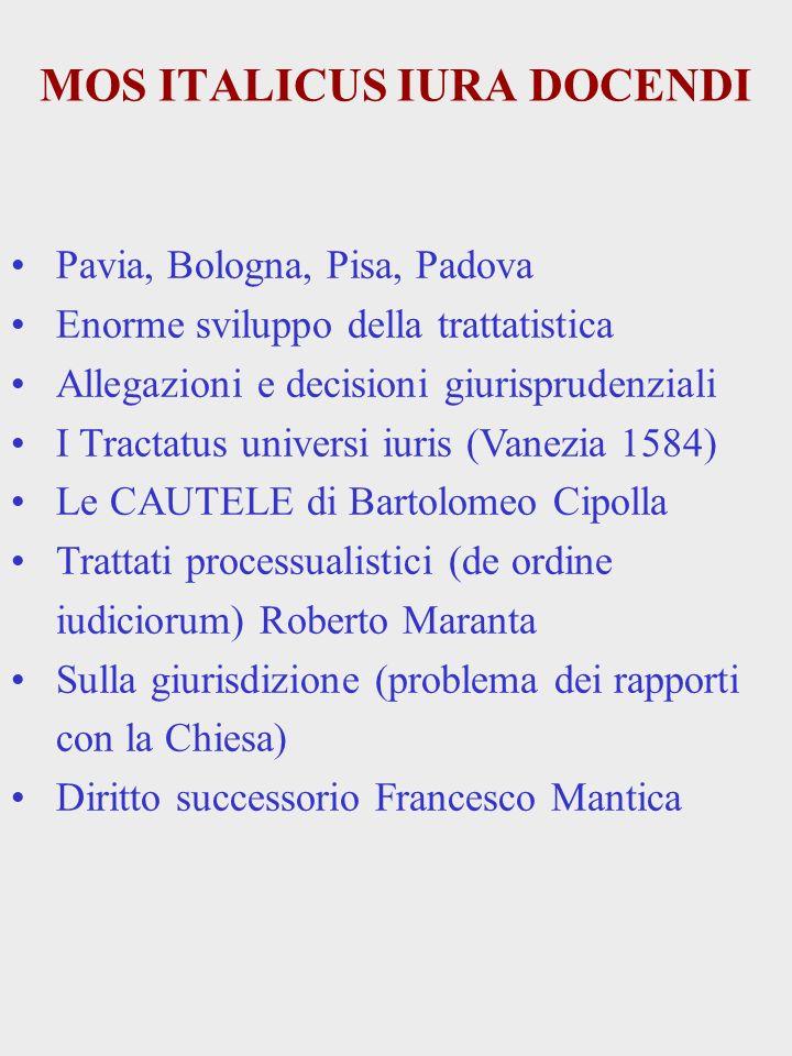 MOS ITALICUS IURA DOCENDI Pavia, Bologna, Pisa, Padova Enorme sviluppo della trattatistica Allegazioni e decisioni giurisprudenziali I Tractatus unive