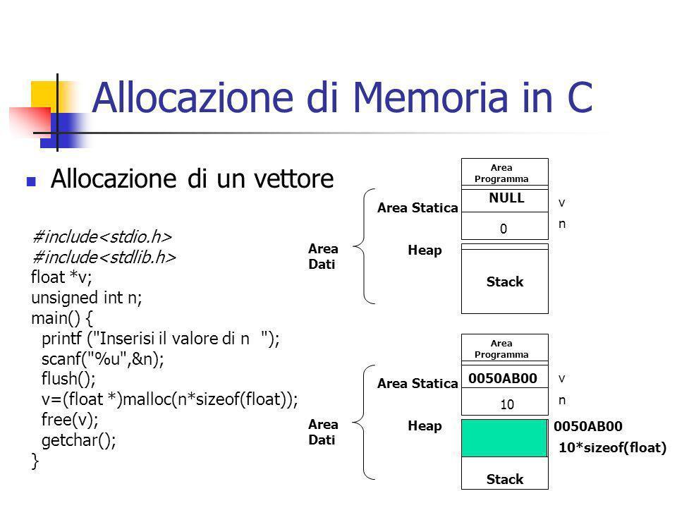 Allocazione di Memoria in C Allocazione di un vettore #include float *v; unsigned int n; main() { printf (