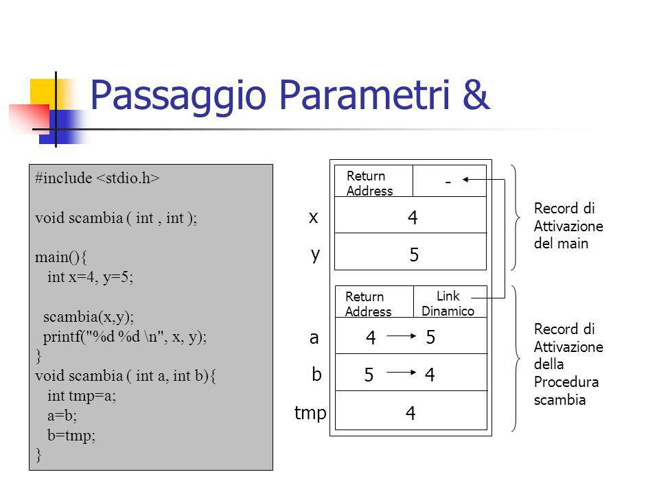 Passaggio Parametri & #include void scambia ( int, int ); main(){ int x=4, y=5; scambia(x,y); printf(