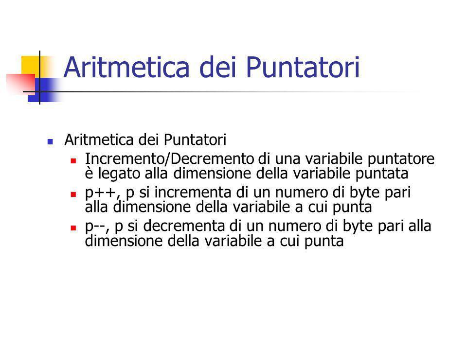 Aritmetica dei Puntatori Incremento/Decremento di una variabile puntatore è legato alla dimensione della variabile puntata p++, p si incrementa di un