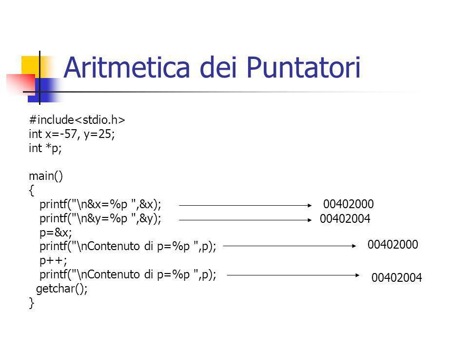 Puntatori e Vettore Il nome della variabile vettore è lindirizzo del primo elemento del vettore: int v[10]; v corrisponde a &v[0] v+i corrisponde a &v[i] (aritmetica dei puntatori!) v[i] corrisponde a *(v+i) scanf(%d,&v[i]) corrisponde a scanf(%d,v+i); printf(%d,v[i]) corrisponde a printf(%d,*(v+i));
