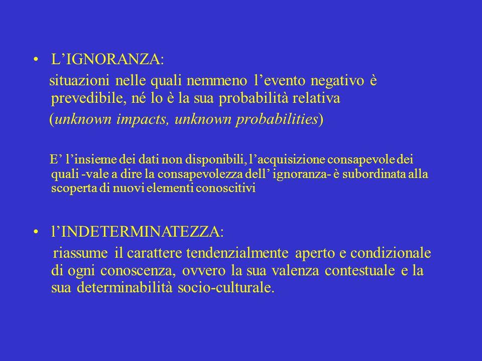 LIGNORANZA: situazioni nelle quali nemmeno levento negativo è prevedibile, né lo è la sua probabilità relativa (unknown impacts, unknown probabilities