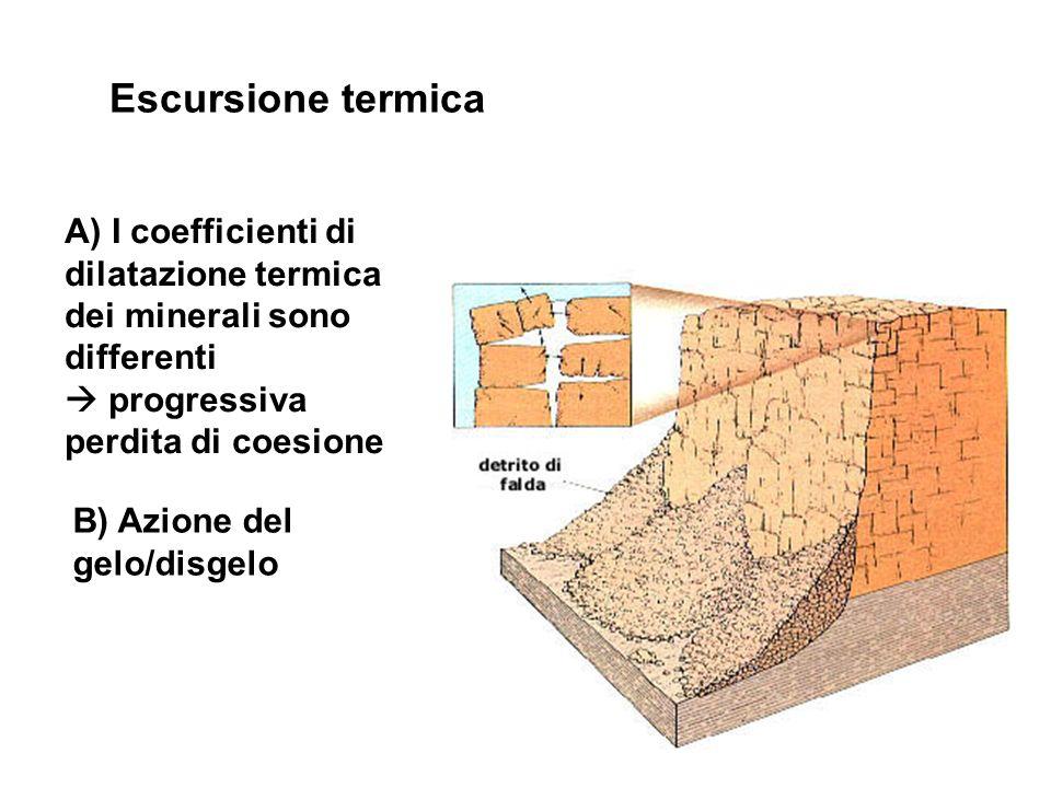 Escursione termica A) I coefficienti di dilatazione termica dei minerali sono differenti progressiva perdita di coesione B) Azione del gelo/disgelo