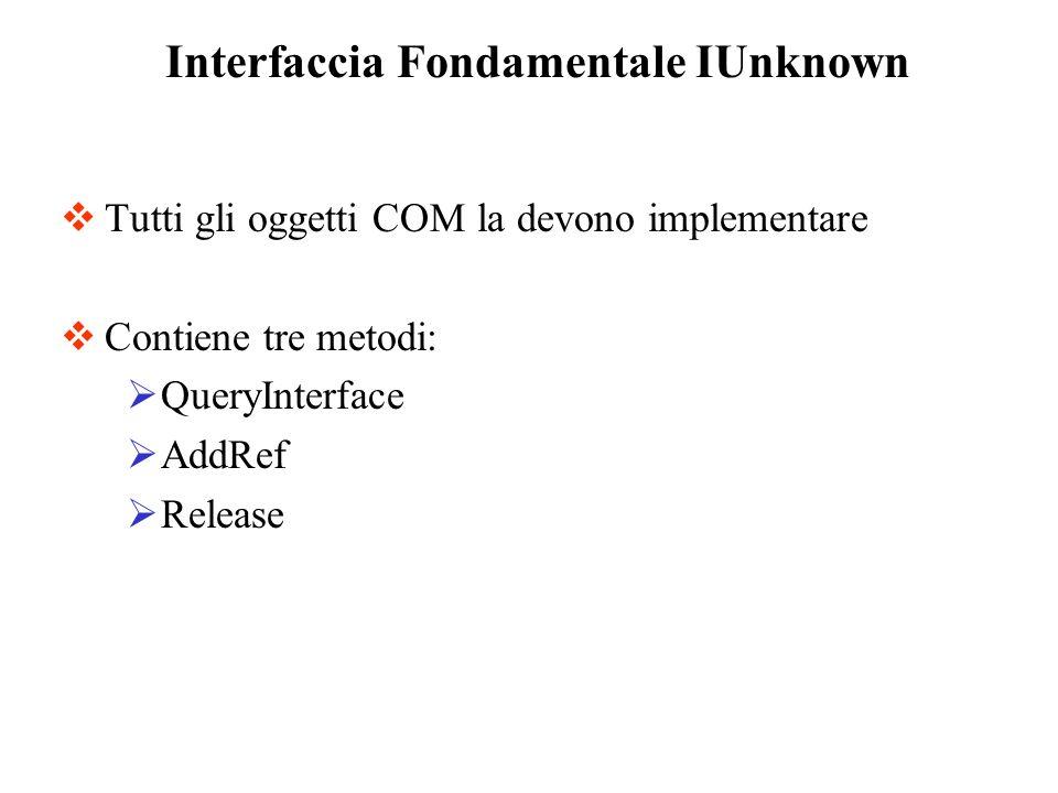 Tutti gli oggetti COM la devono implementare Contiene tre metodi: QueryInterface AddRef Release Interfaccia Fondamentale IUnknown