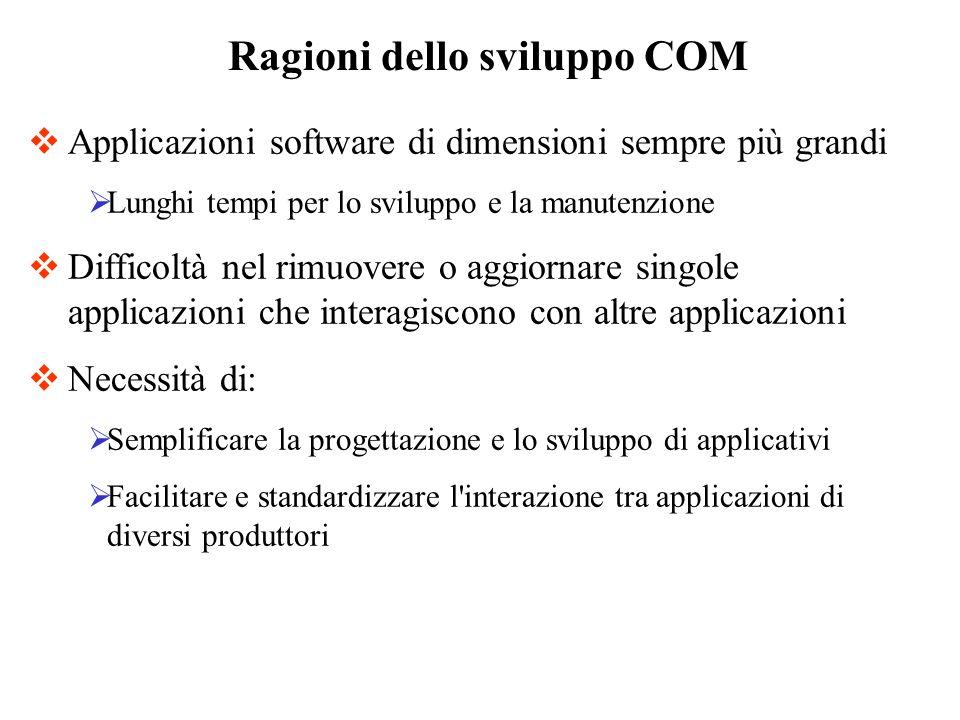 Ragioni dello sviluppo COM Applicazioni software di dimensioni sempre più grandi Lunghi tempi per lo sviluppo e la manutenzione Difficoltà nel rimuove