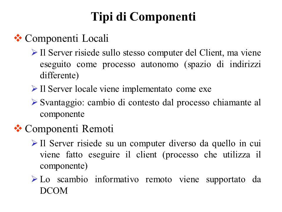 Componenti Locali Il Server risiede sullo stesso computer del Client, ma viene eseguito come processo autonomo (spazio di indirizzi differente) Il Ser
