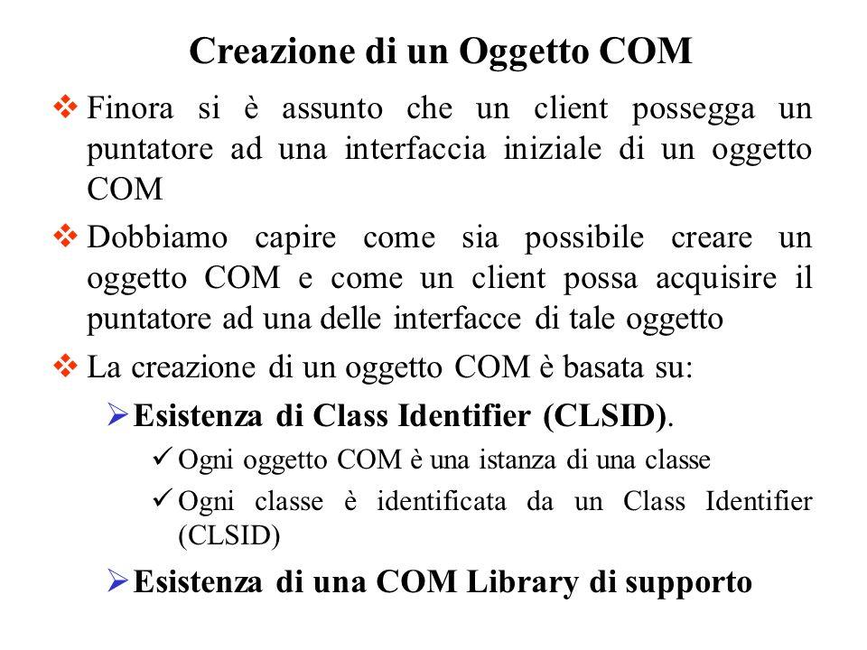 Finora si è assunto che un client possegga un puntatore ad una interfaccia iniziale di un oggetto COM Dobbiamo capire come sia possibile creare un ogg