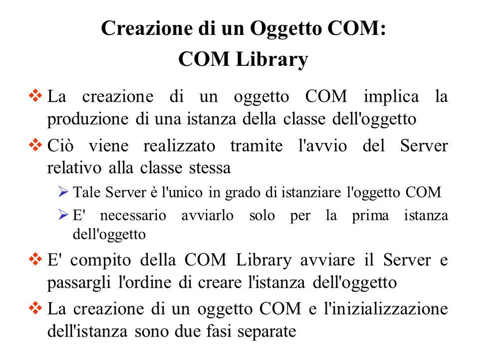 La creazione di un oggetto COM implica la produzione di una istanza della classe dell'oggetto Ciò viene realizzato tramite l'avvio del Server relativo
