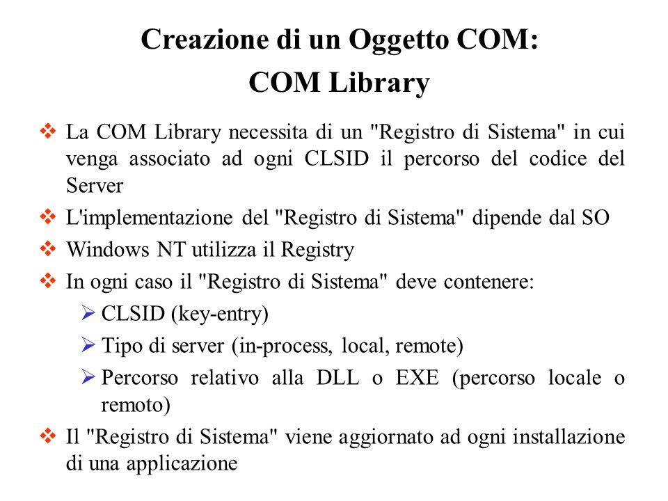 La COM Library necessita di un