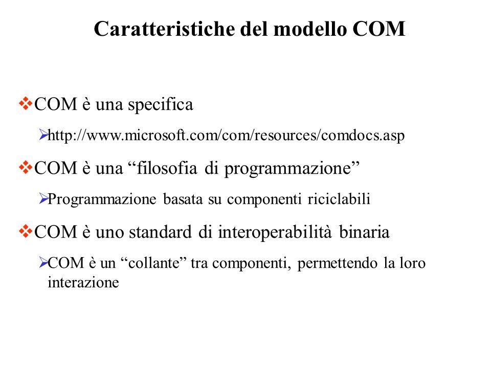 Caratteristiche del modello COM COM è una specifica http://www.microsoft.com/com/resources/comdocs.asp COM è una filosofia di programmazione Programma