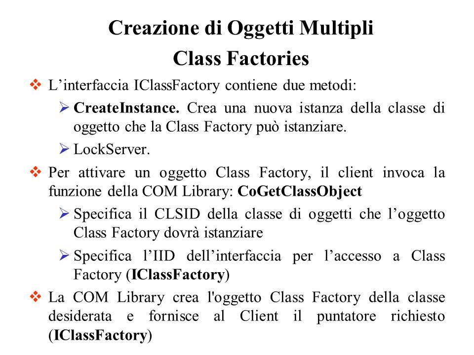 Linterfaccia IClassFactory contiene due metodi: CreateInstance. Crea una nuova istanza della classe di oggetto che la Class Factory può istanziare. Lo
