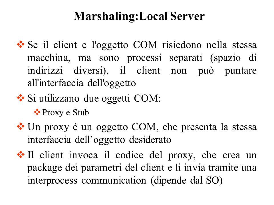 Se il client e l'oggetto COM risiedono nella stessa macchina, ma sono processi separati (spazio di indirizzi diversi), il client non può puntare all'i