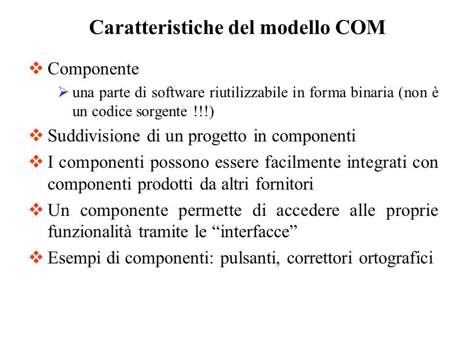 Componente una parte di software riutilizzabile in forma binaria (non è un codice sorgente !!!) Suddivisione di un progetto in componenti I componenti