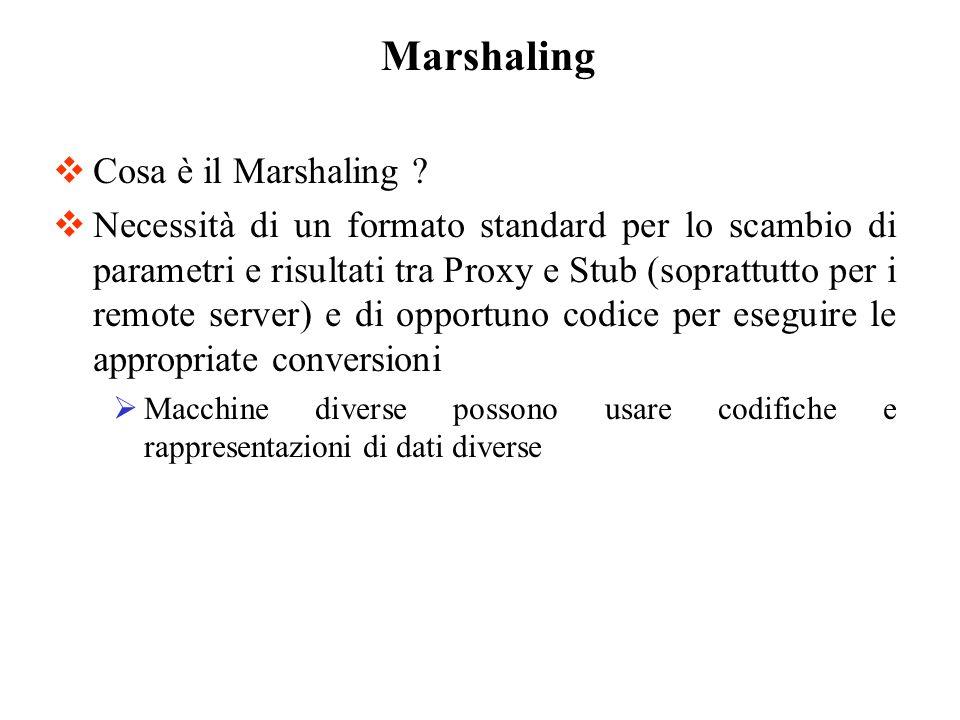 Cosa è il Marshaling ? Necessità di un formato standard per lo scambio di parametri e risultati tra Proxy e Stub (soprattutto per i remote server) e d