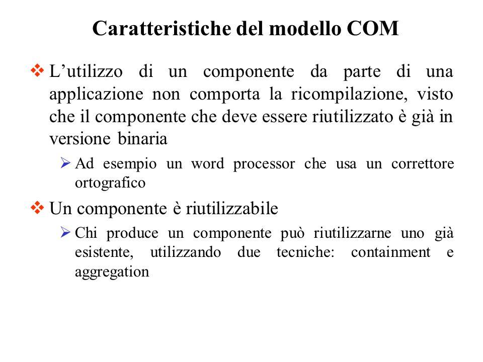 Lutilizzo di un componente da parte di una applicazione non comporta la ricompilazione, visto che il componente che deve essere riutilizzato è già in
