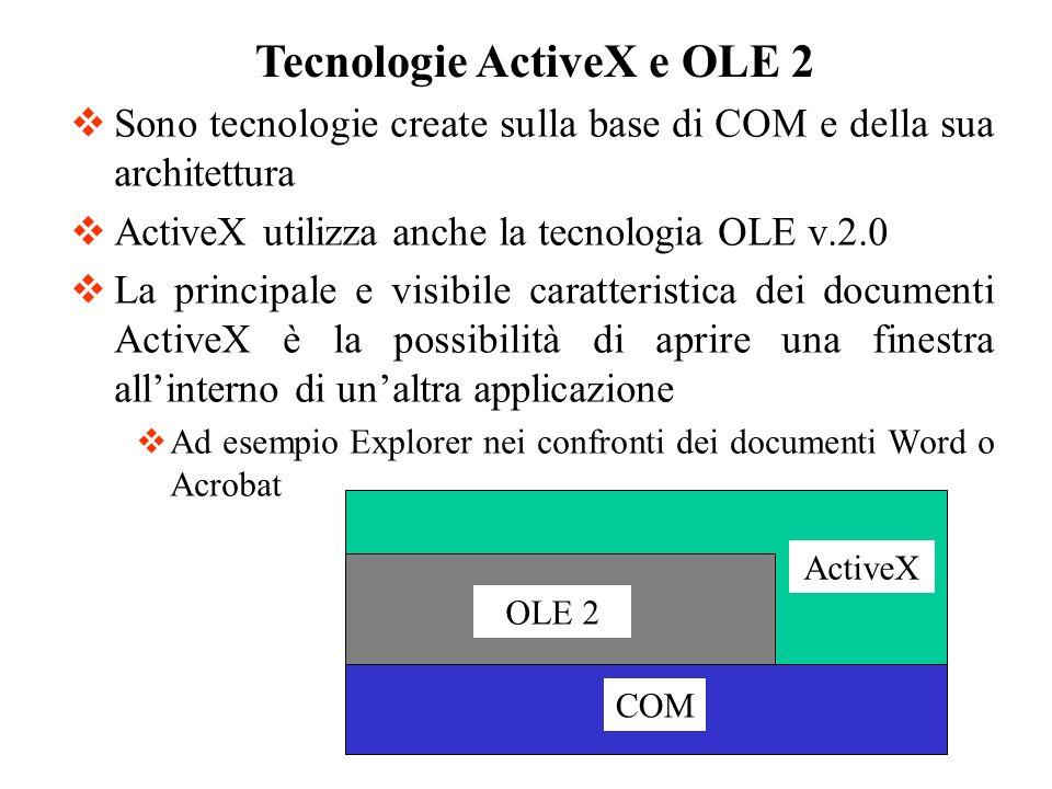 Sono tecnologie create sulla base di COM e della sua architettura ActiveX utilizza anche la tecnologia OLE v.2.0 La principale e visibile caratteristi