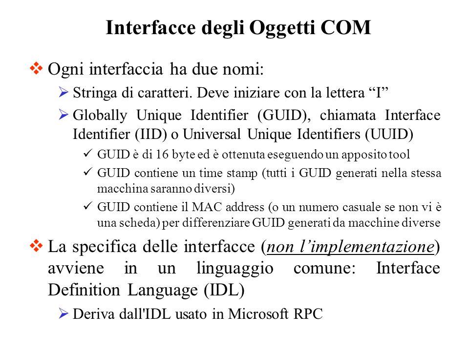 Ogni interfaccia ha due nomi: Stringa di caratteri. Deve iniziare con la lettera I Globally Unique Identifier (GUID), chiamata Interface Identifier (I