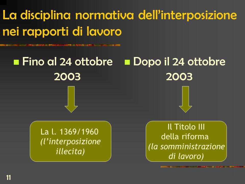 11 La disciplina normativa dellinterposizione nei rapporti di lavoro Fino al 24 ottobre 2003 Dopo il 24 ottobre 2003 Il Titolo III della riforma (la somministrazione di lavoro) La l.