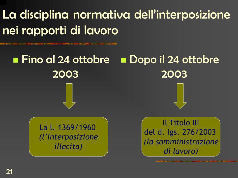 21 La disciplina normativa dellinterposizione nei rapporti di lavoro Fino al 24 ottobre 2003 Dopo il 24 ottobre 2003 Il Titolo III del d.