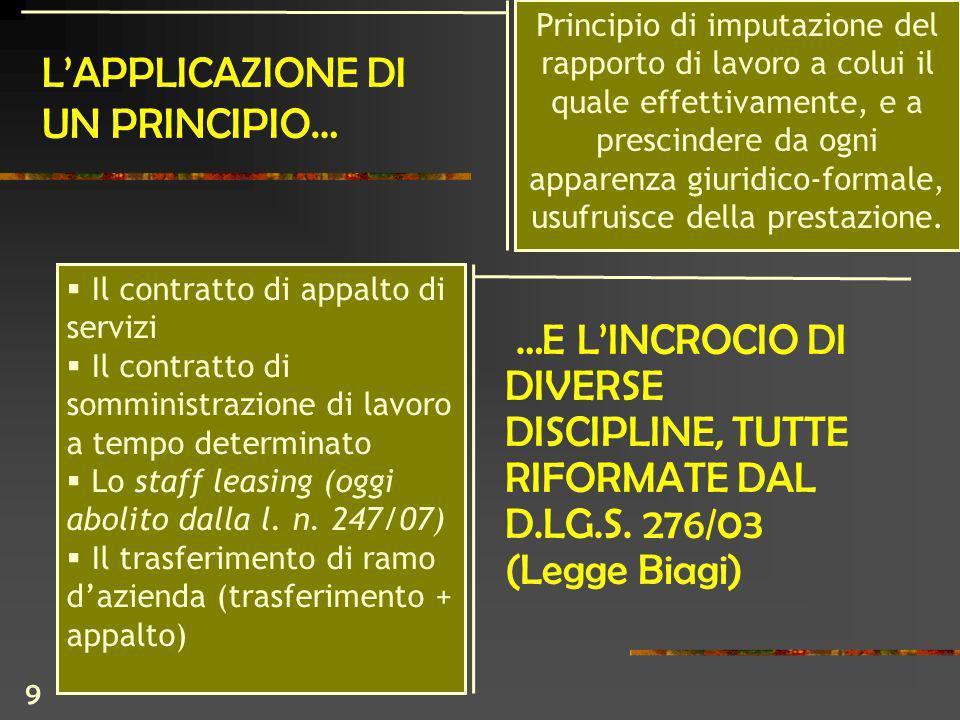 9 LAPPLICAZIONE DI UN PRINCIPIO… …E LINCROCIO DI DIVERSE DISCIPLINE, TUTTE RIFORMATE DAL D.LG.S.