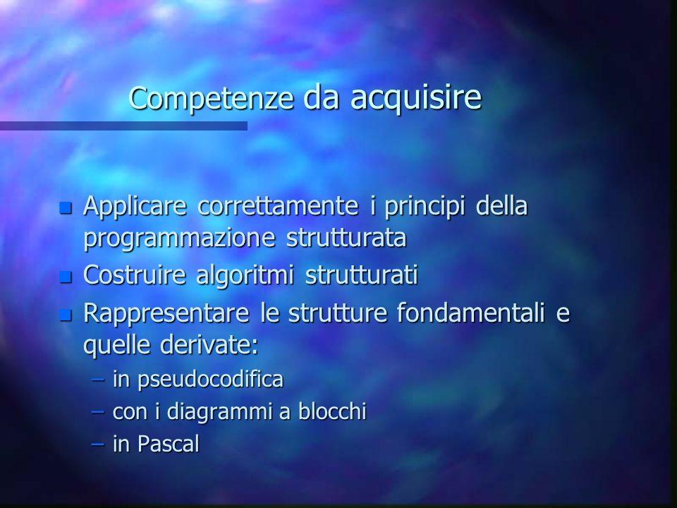 Competenze da acquisire n Applicare correttamente i principi della programmazione strutturata n Costruire algoritmi strutturati n Rappresentare le str