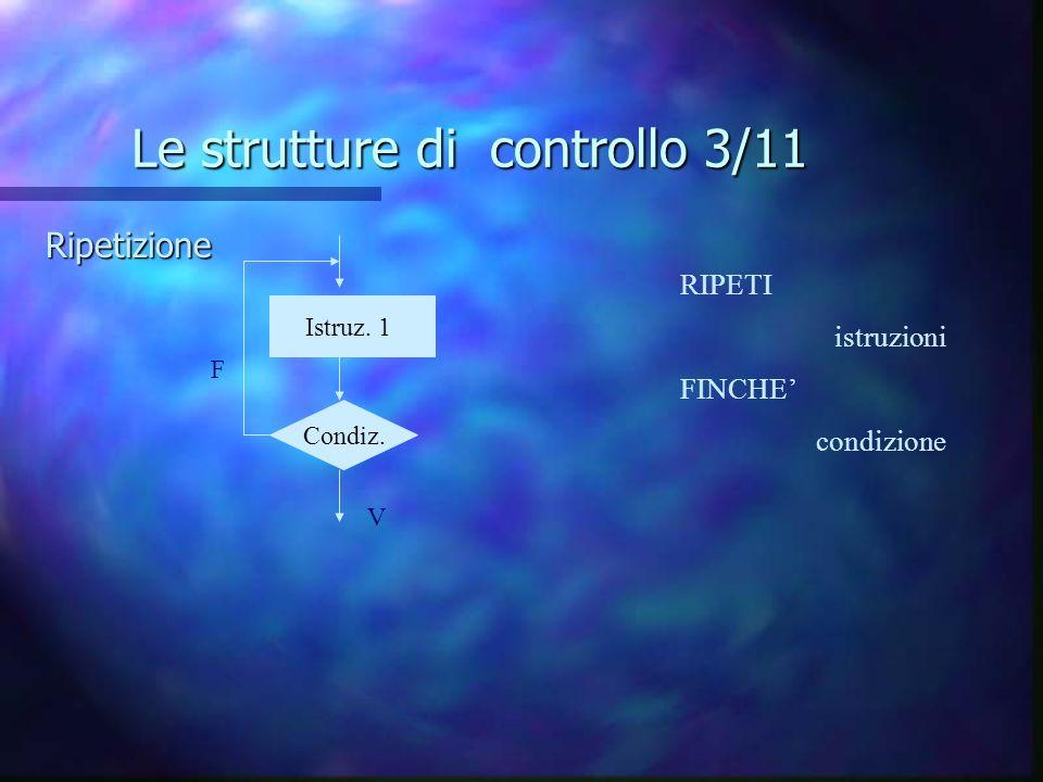 Le strutture di controllo 3/11 Ripetizione Istruz. 1 z Condiz. RIPETI istruzioni FINCHE condizione F V