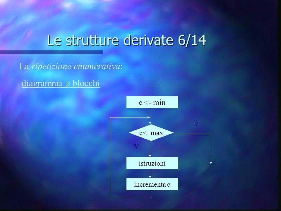 Le strutture derivate 6/14 La ripetizione enumerativa: diagramma a blocchi c <- min istruzioni incrementa c c<=max F V