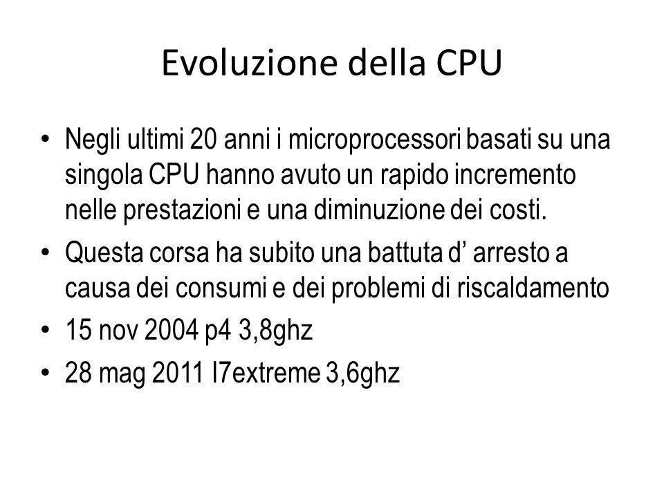 Architettura CUDA G80 Host = CPU Device = GPU C: Compute U: Unified D: Device A: Architecture 12 3 45 6 78 1314 1516 910 1112