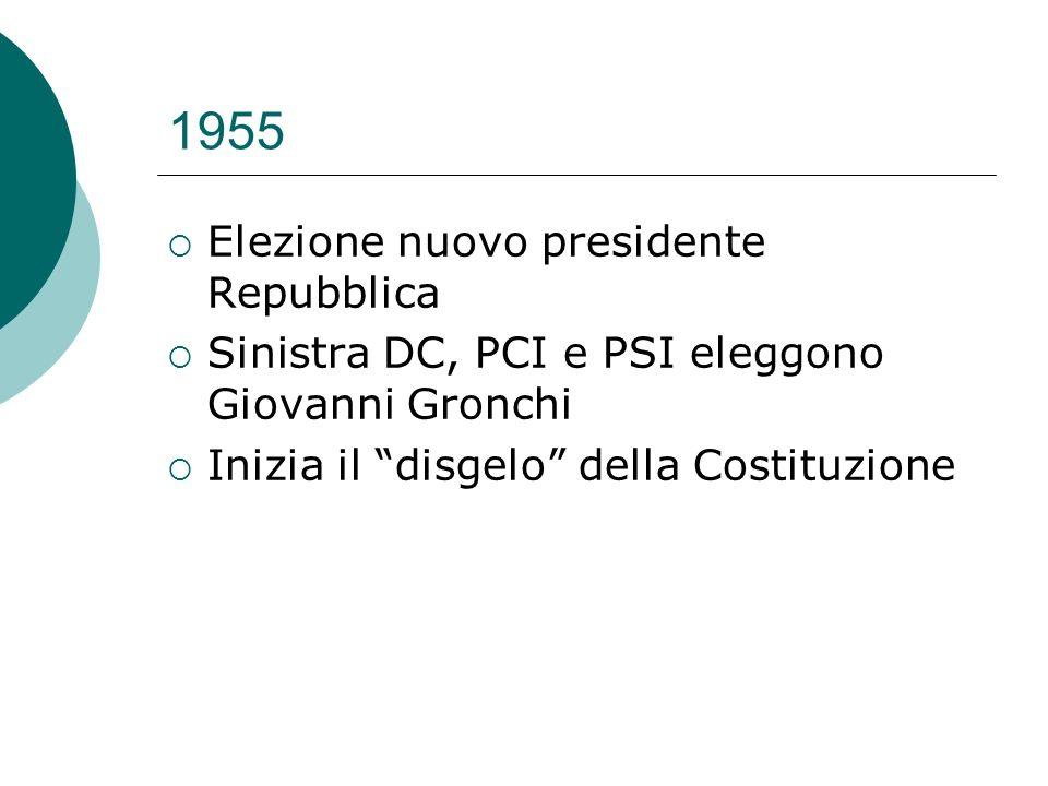 1955 Elezione nuovo presidente Repubblica Sinistra DC, PCI e PSI eleggono Giovanni Gronchi Inizia il disgelo della Costituzione