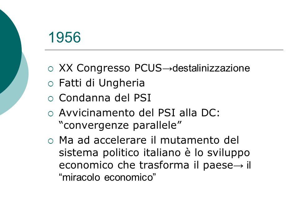 1956 XX Congresso PCUS destalinizzazione Fatti di Ungheria Condanna del PSI Avvicinamento del PSI alla DC: convergenze parallele Ma ad accelerare il m