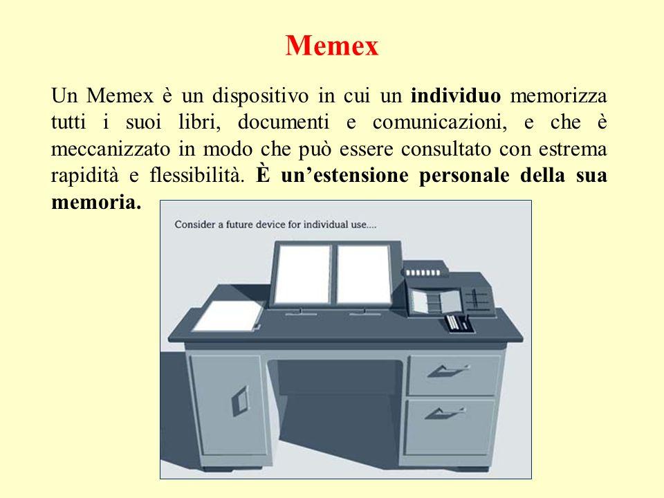 Memex Un Memex è un dispositivo in cui un individuo memorizza tutti i suoi libri, documenti e comunicazioni, e che è meccanizzato in modo che può essere consultato con estrema rapidità e flessibilità.