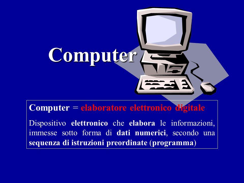 Computer Computer = elaboratore elettronico digitale Dispositivo elettronico che elabora le informazioni, immesse sotto forma di dati numerici, secondo una sequenza di istruzioni preordinate (programma)