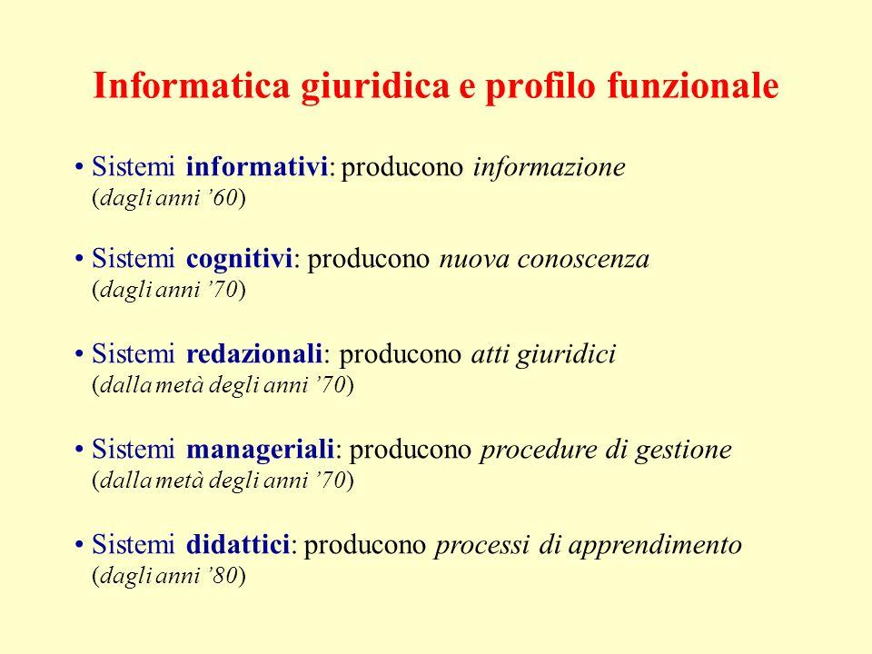Sistemi informativi: producono informazione (dagli anni 60) Sistemi cognitivi: producono nuova conoscenza (dagli anni 70) Sistemi redazionali: producono atti giuridici (dalla metà degli anni 70) Sistemi manageriali: producono procedure di gestione (dalla metà degli anni 70) Sistemi didattici: producono processi di apprendimento (dagli anni 80) Informatica giuridica e profilo funzionale