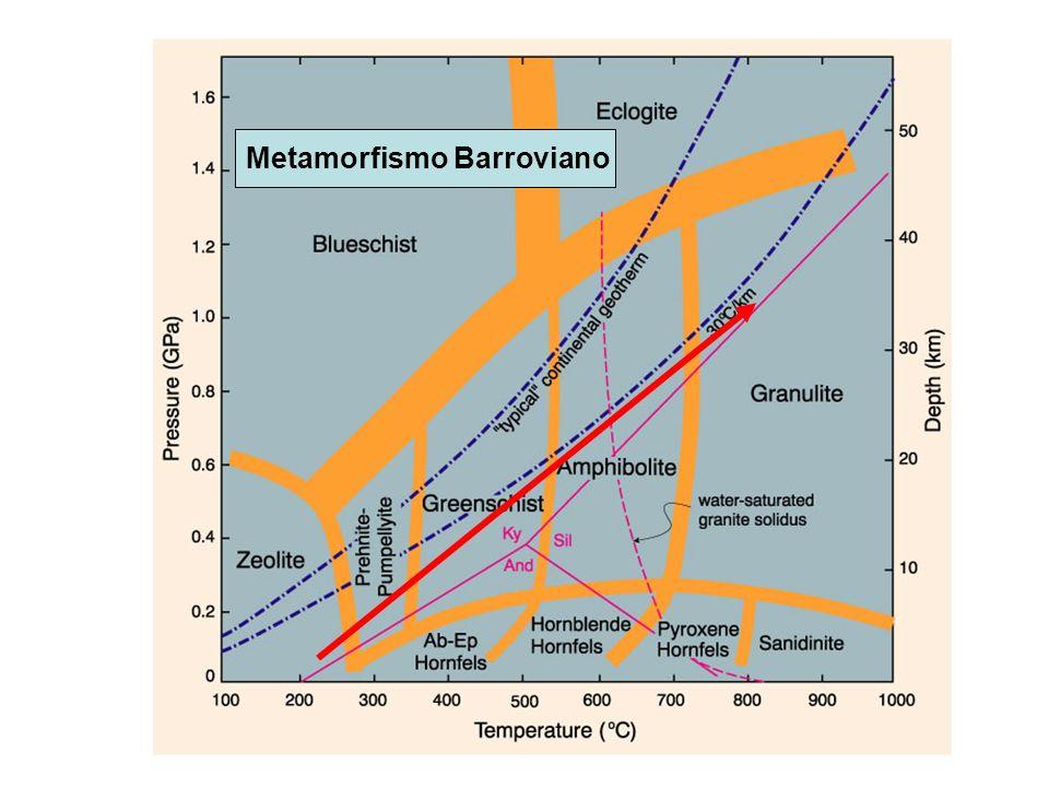 Nella sub-greenschist facies, se gli eventi deformativi non sono stati molto intensi, le tessiture ignee sono ancora preservate, anche se la paragenesi mineralogica è già metamorfica.