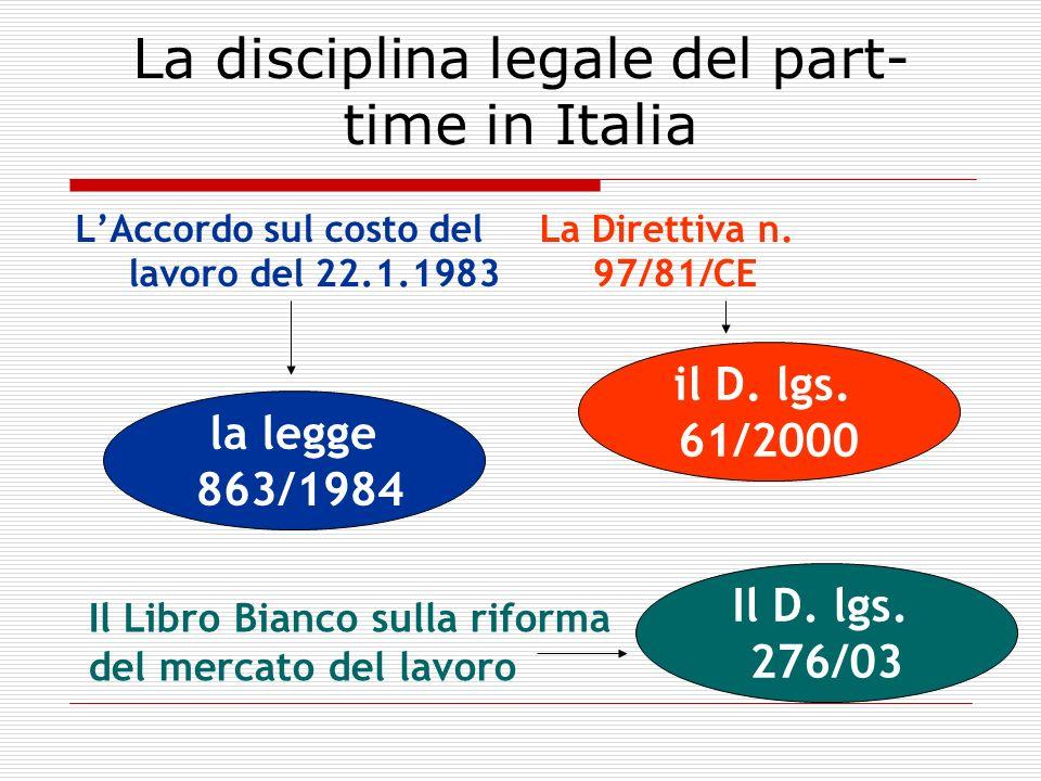 La disciplina legale del part- time in Italia LAccordo sul costo del lavoro del 22.1.1983 La Direttiva n.