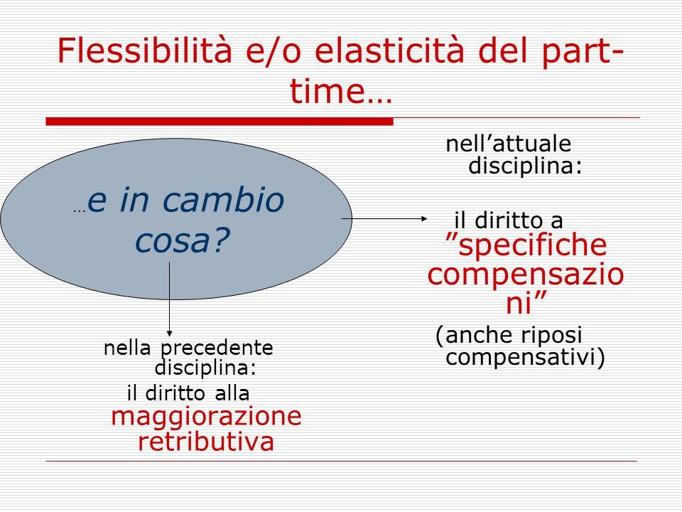 Flessibilità e/o elasticità del part- time… nella precedente disciplina: il diritto alla maggiorazione retributiva nellattuale disciplina: il diritto a specifiche compensazio ni (anche riposi compensativi) … e in cambio cosa