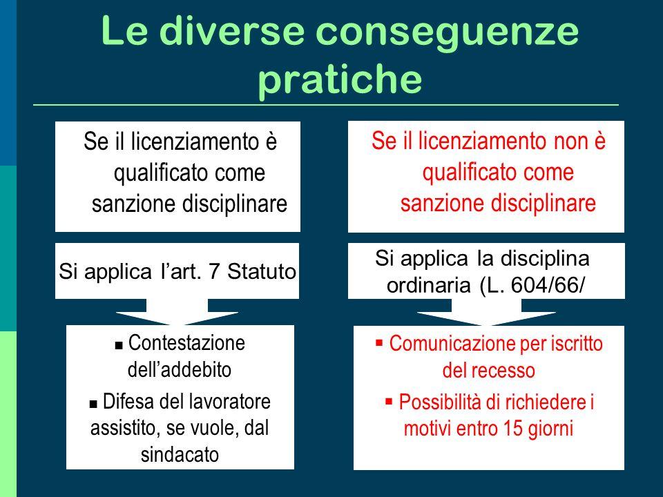 La fonte del problema Non possono essere disposte sanzioni disciplinari che comportino mutamenti definitivi del rapporto di lavoro (art.
