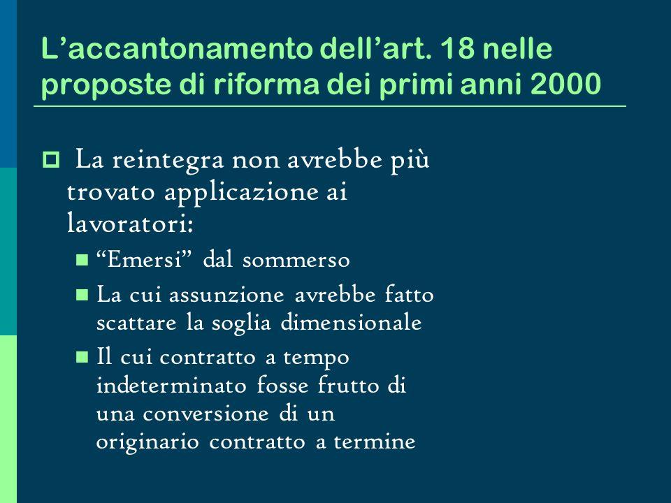 IL SUPERAMENTO DELLART. 18 NEGLI ANNI 2000 Tentativi falliti e proposte in atto