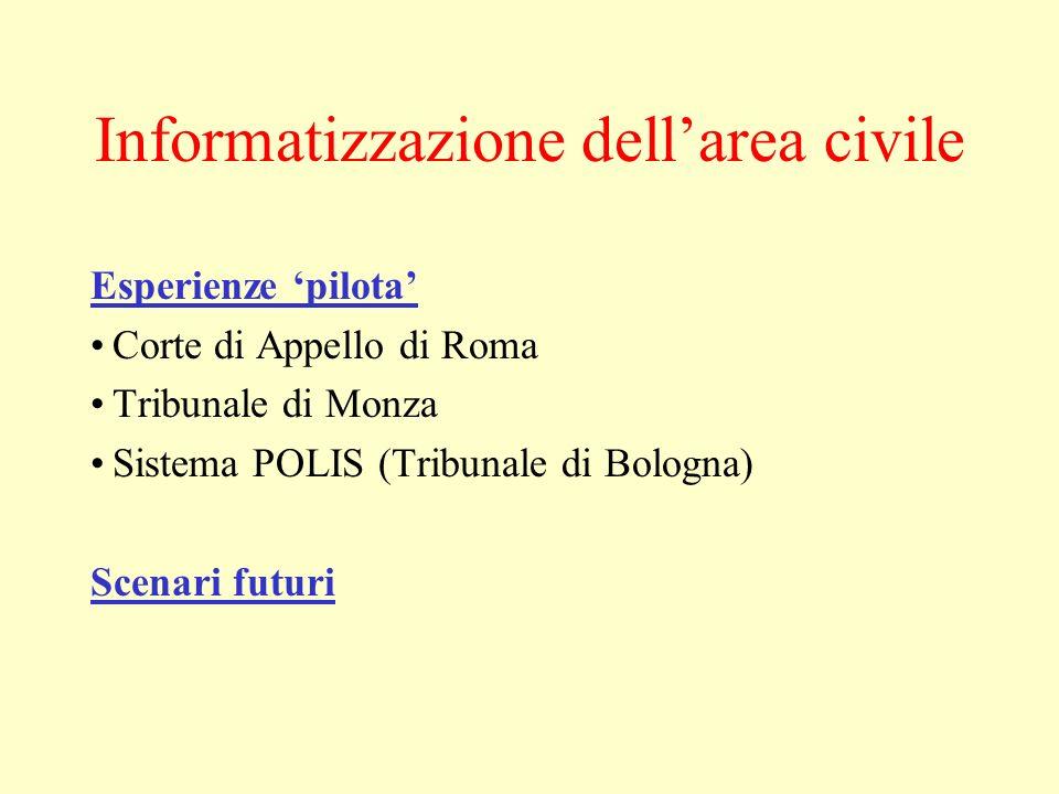 Informatizzazione dellarea civile Esperienze pilota Corte di Appello di Roma Tribunale di Monza Sistema POLIS (Tribunale di Bologna) Scenari futuri