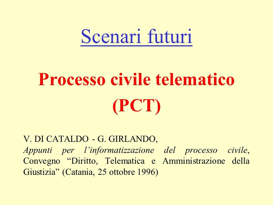 Scenari futuri Processo civile telematico (PCT) V. DI CATALDO - G. GIRLANDO, Appunti per linformatizzazione del processo civile, Convegno Diritto, Tel