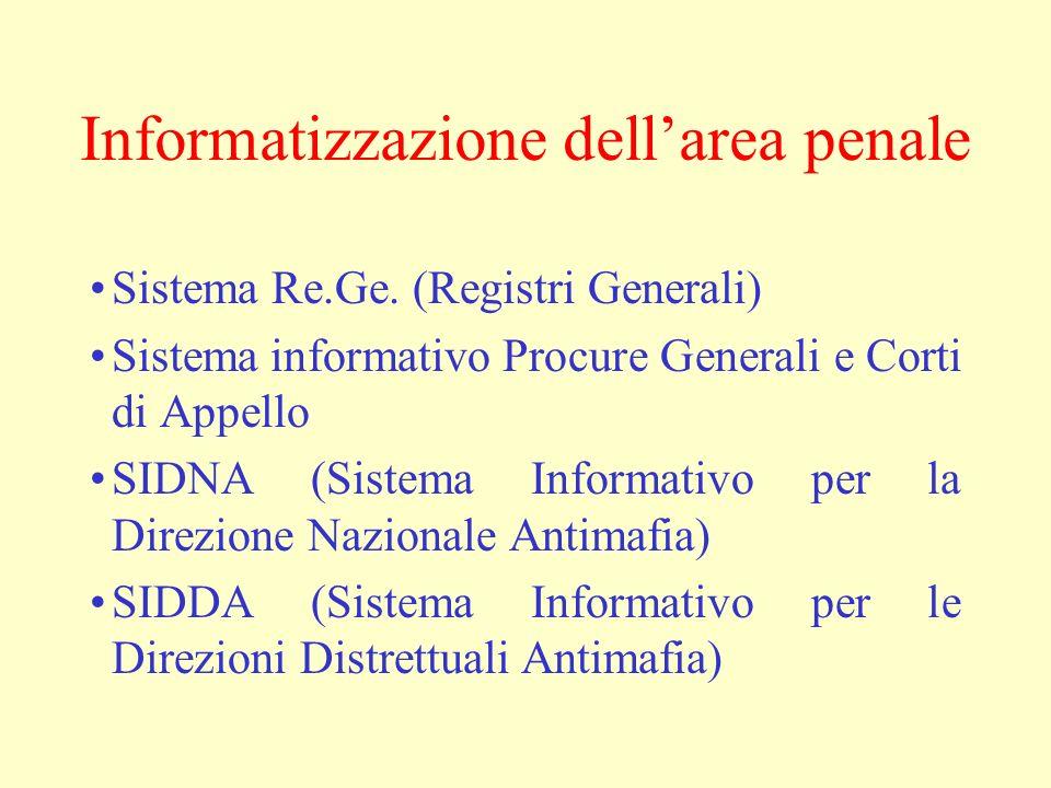 Informatizzazione dellarea penale Sistema Re.Ge. (Registri Generali) Sistema informativo Procure Generali e Corti di Appello SIDNA (Sistema Informativ