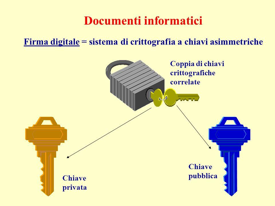 Firma digitale = sistema di crittografia a chiavi asimmetriche Documenti informatici Coppia di chiavi crittografiche correlate Chiave privata Chiave pubblica