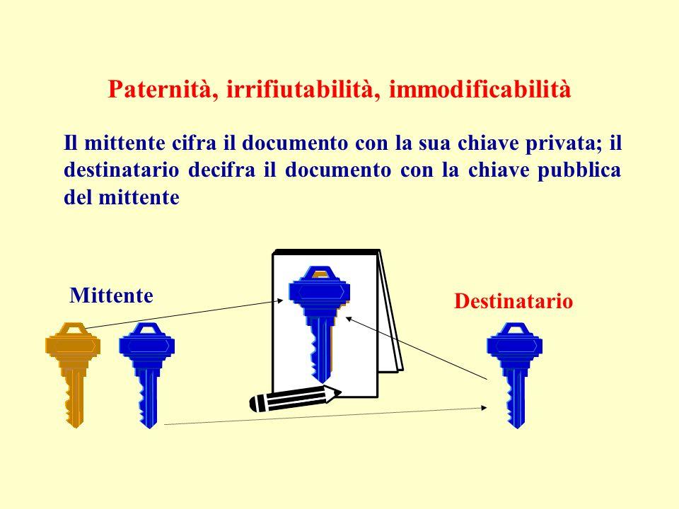 Paternità, irrifiutabilità, immodificabilità Il mittente cifra il documento con la sua chiave privata; il destinatario decifra il documento con la chiave pubblica del mittente Mittente Destinatario