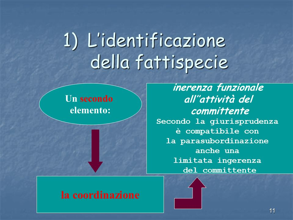11 1)Lidentificazione della fattispecie Un secondo elemento: la coordinazione inerenza funzionale allattività del committente Secondo la giurisprudenz