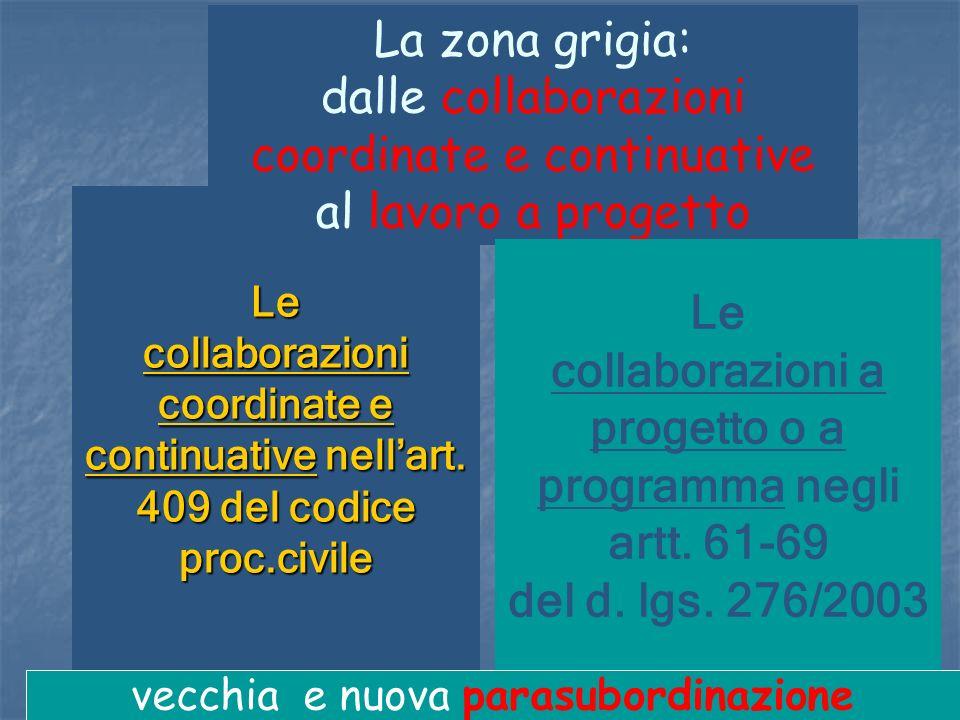 4 Le collaborazioni coordinate e continuative nellart. 409 del codice proc.civile La zona grigia: dalle collaborazioni coordinate e continuative al la