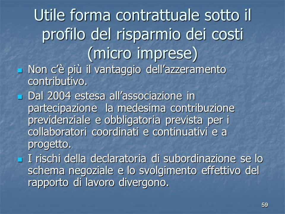 59 Utile forma contrattuale sotto il profilo del risparmio dei costi (micro imprese) Non cè più il vantaggio dellazzeramento contributivo. Non cè più