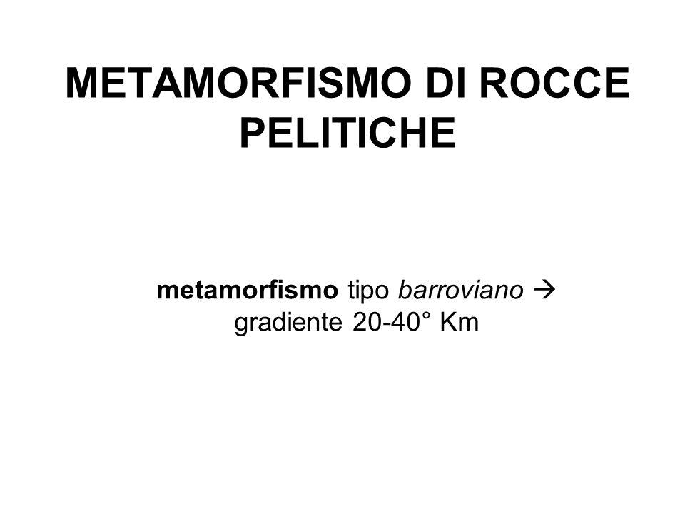 METAMORFISMO DI ROCCE PELITICHE metamorfismo tipo barroviano gradiente 20-40° Km