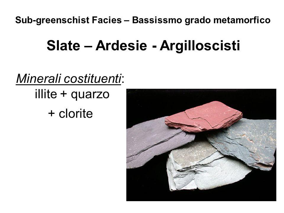 Minerali costituenti: illite + quarzo + clorite Slate – Ardesie - Argilloscisti Sub-greenschist Facies – Bassissmo grado metamorfico